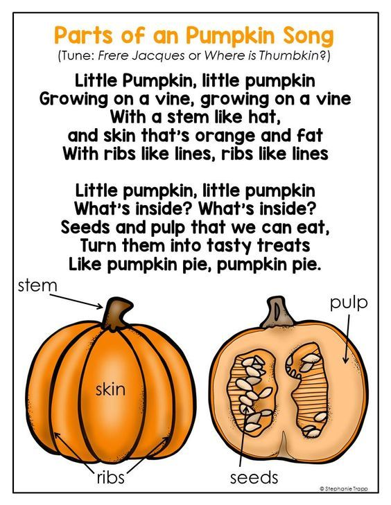 Parts of a Pumpkin Free Printable - Primary Theme Park ...