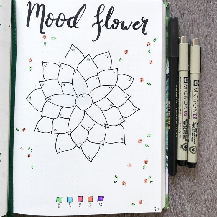 "Brenda on Instagram: ""March Mood Flower  bullet journal mood tracker 
