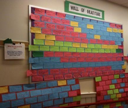 8 Gratitude Walls Ideas Gratitude Gratitude Board Prayer Wall