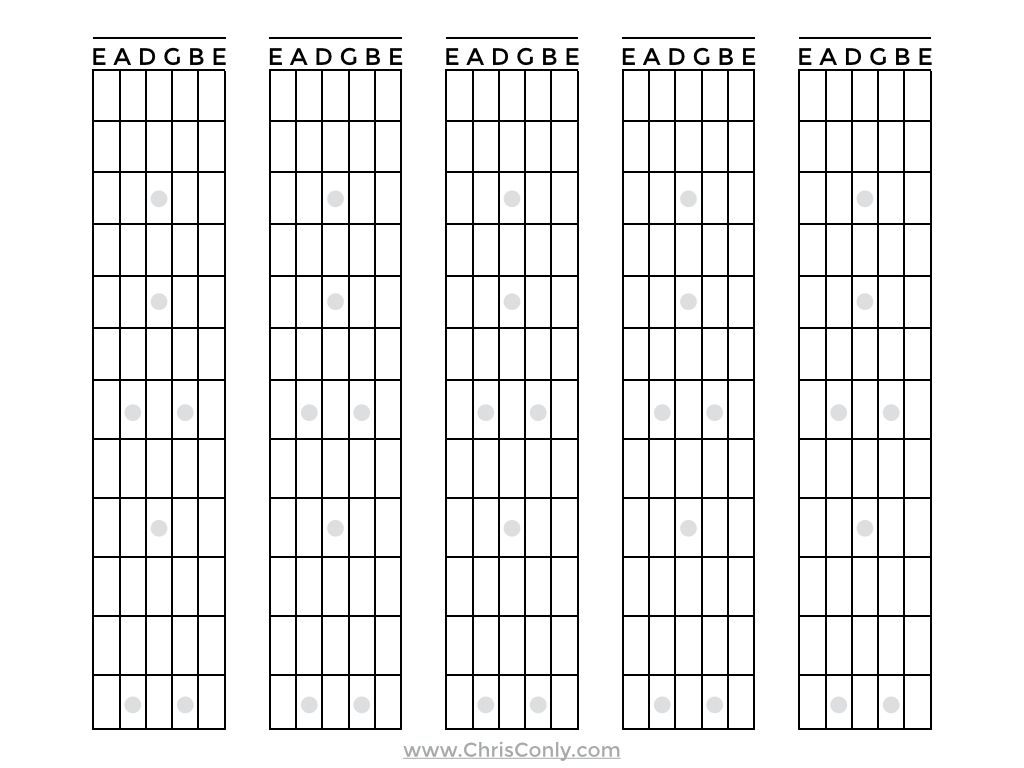 This is a graphic of Gargantuan Printable Blank Guitar Chord Chart