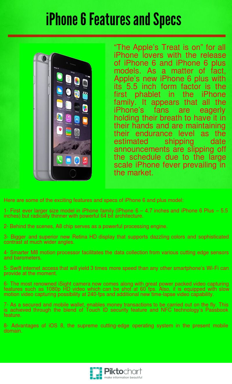 Know the iPhone6 Features and Specs. Mobile