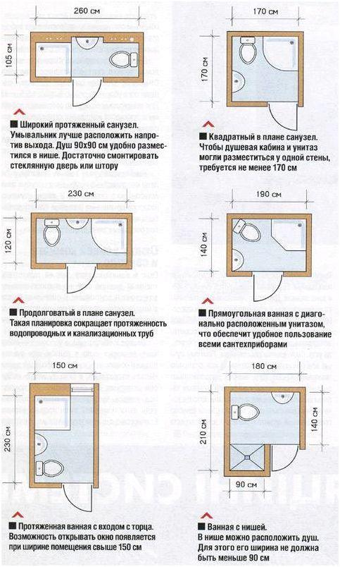 туалет глубина: 20 тыс изображений найдено в Яндекс ...