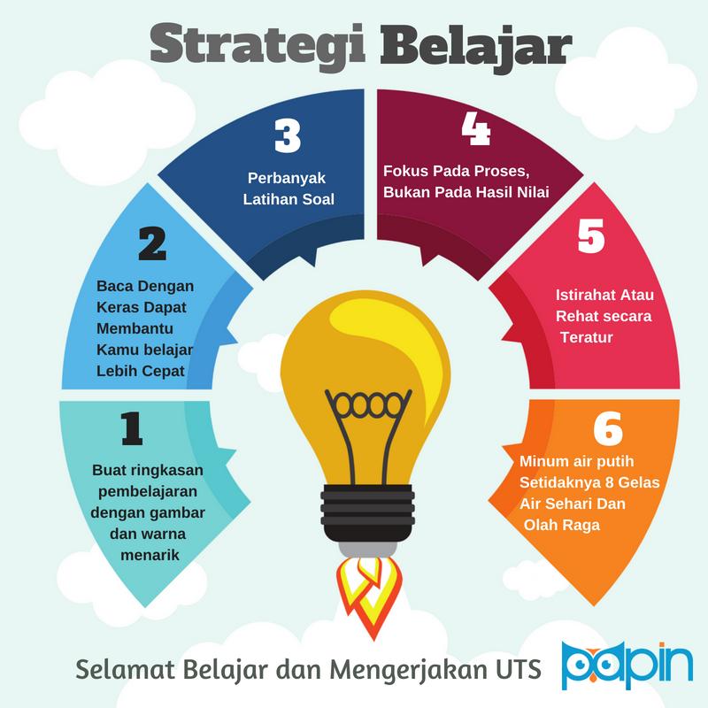 Strategi Belajar Belajar Membaca