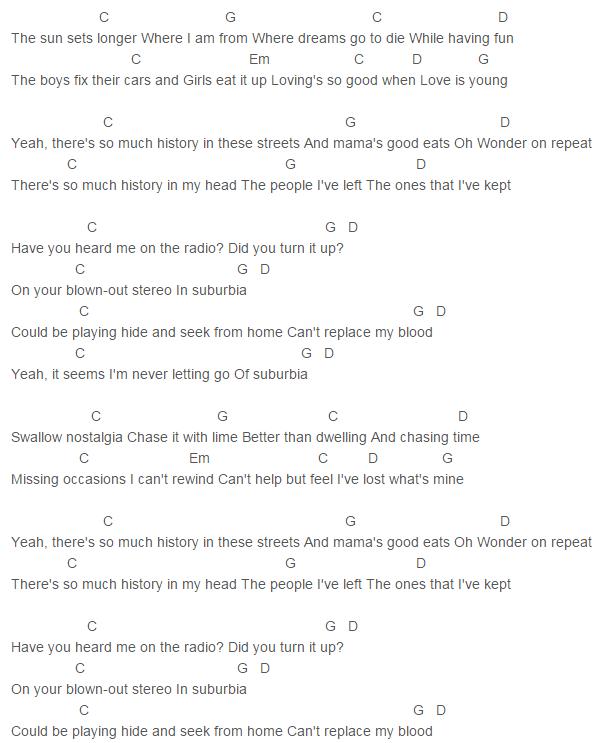 Blue Neighbourhood Troye Sivan Suburbia Chords Lyrics For Guitar