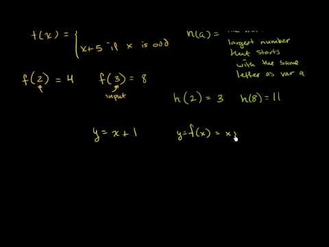 Khan Academy So Freaking Awesome Functions Algebra Math