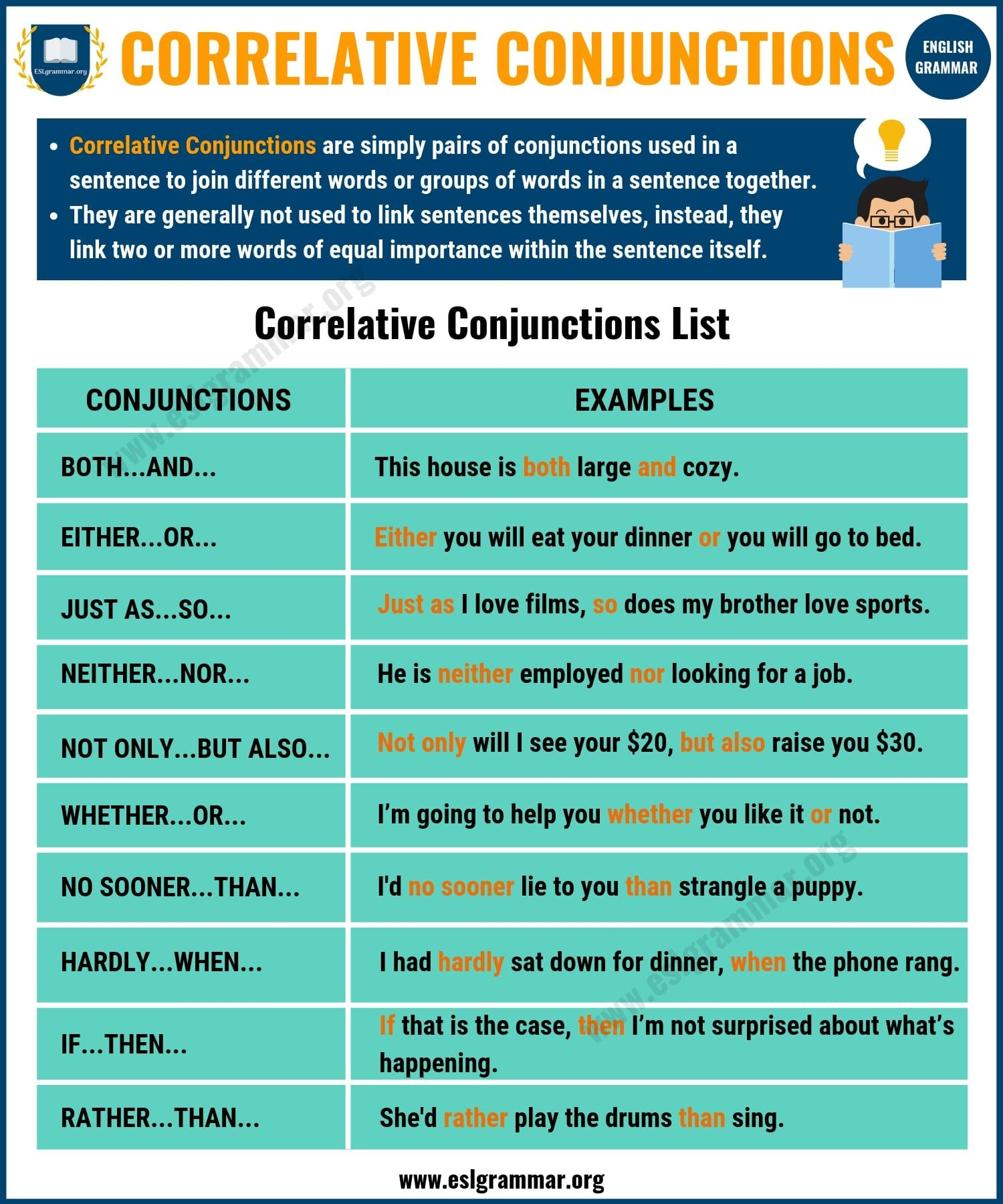 Correlative Conjunctions With Images