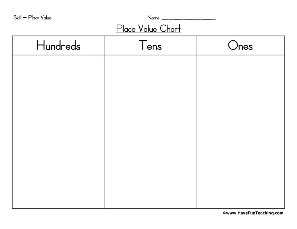 Place Value Chart This Printable Is Great For Teaching And Learning Hundreds Tens Ones Use