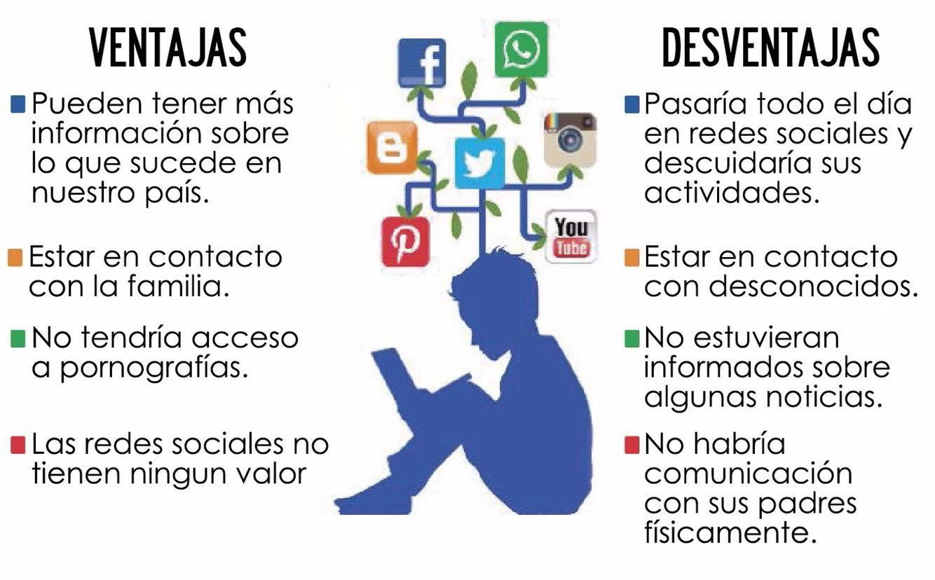 Ventajas y desventajas del uso de redes sociales en ni os pros y contras de las redes sociales - Microcemento pros y contras ...