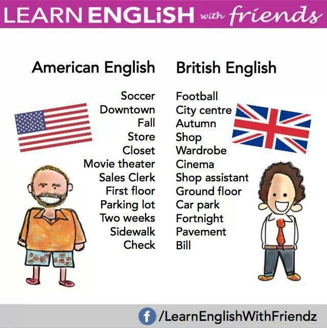 American English: Learn How to Speak American English for Free