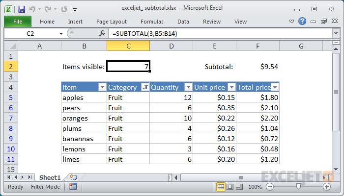 Excel Subtotal Function Formulas On Filtered Ranges Excel Formula Excel Sum