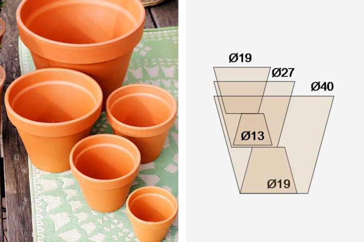 Platzsparende Ideen für einen Kräutergarten auf dem Balkon
