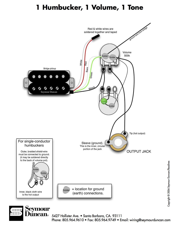 1 Humbucker, 1 Volume, 1 Tone Guitar pickups, Guitar