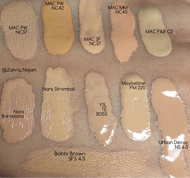 Updated Foundation Swatches