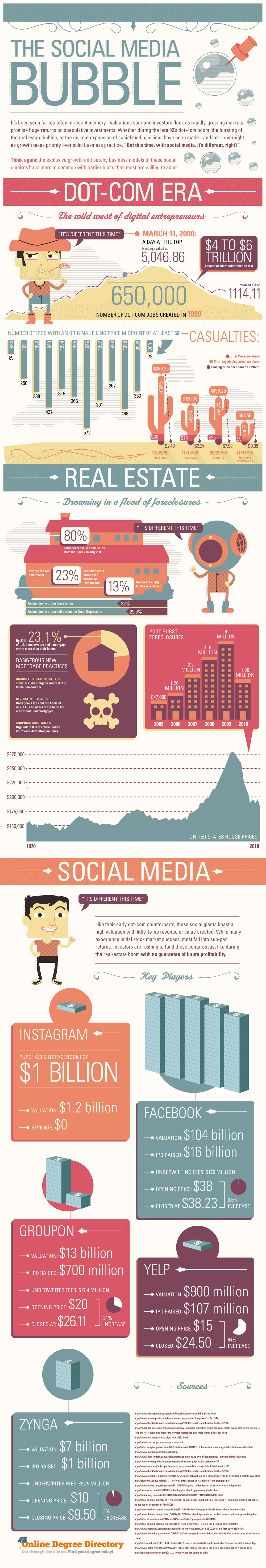 The Social Media Bubble [Infographic] #FlowConnection