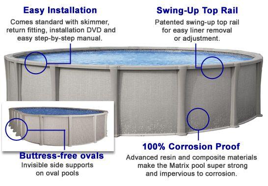 Matrix 54 resin above ground pool pools swimming pool - Bonding an above ground swimming pool ...