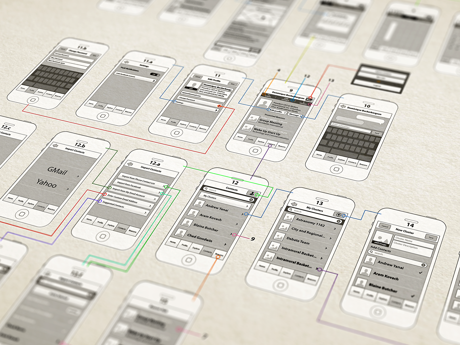 17 Best images about Wireframes UX Design on Pinterest | App ...