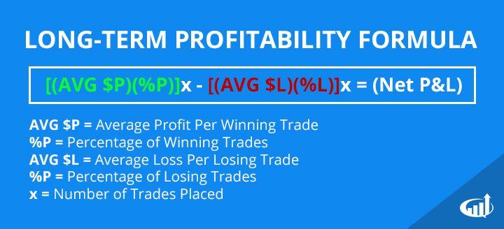 Day Trading Risk Management Strategies Risk Management