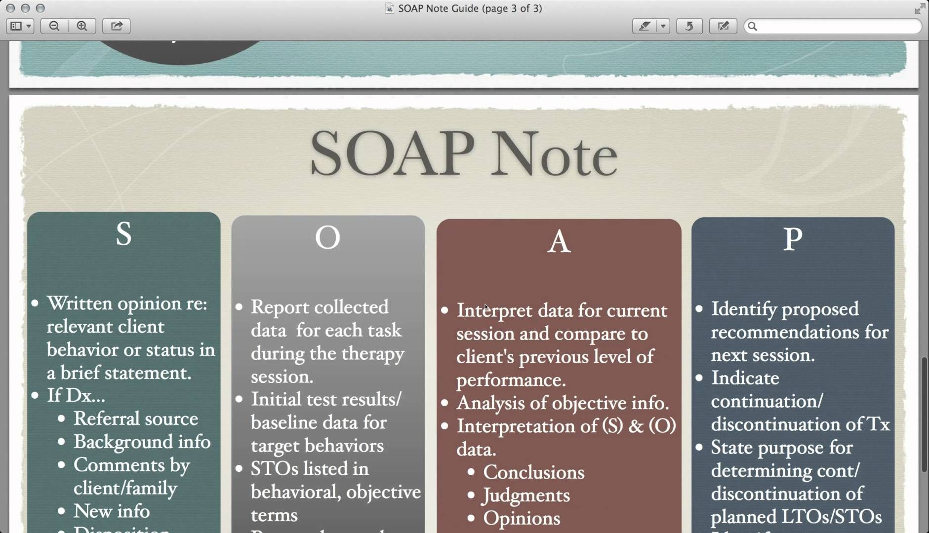 Medical Soap Note Template  Soap Note Guide  Youtube  Salud