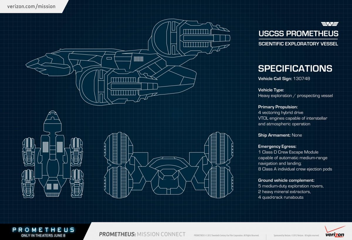 sci fi vehicle schematics wiring diagram services u2022 rh otodiagramwiring today Sci-Fi Aliens Sci-Fi Movies