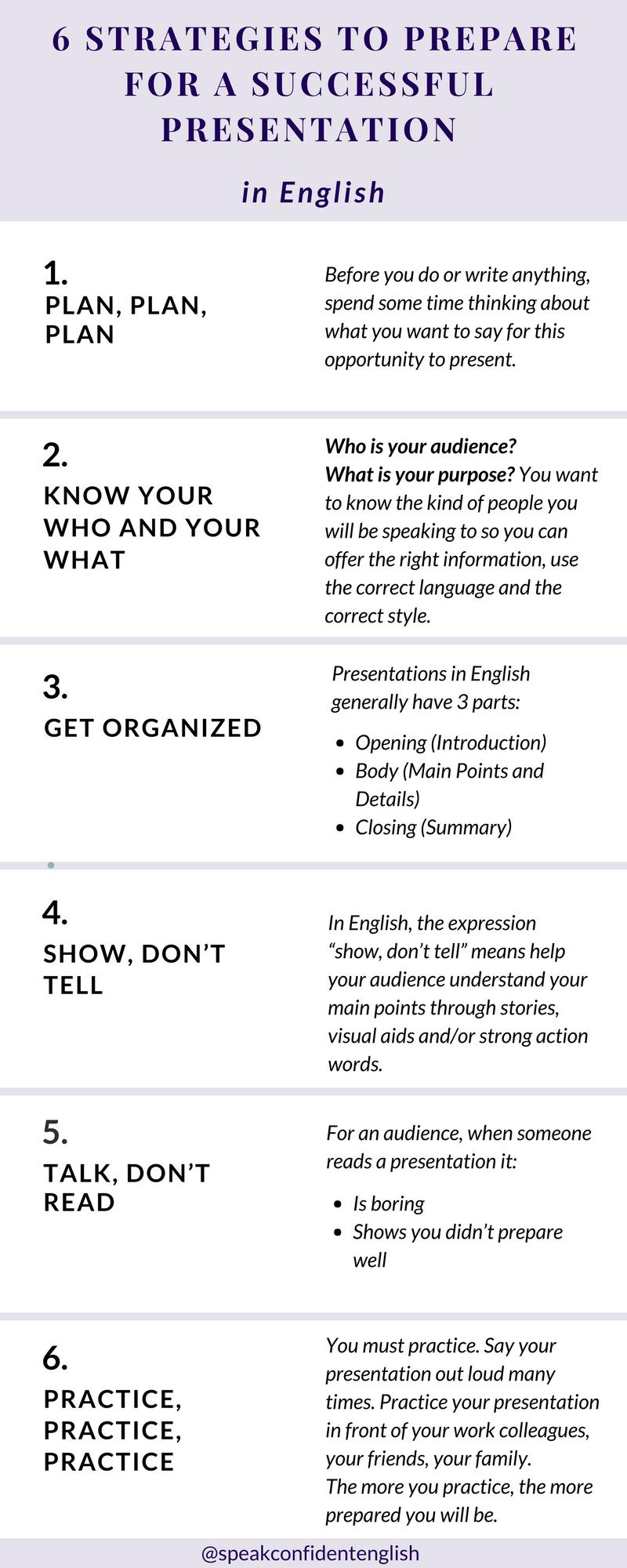 presentation phrases pdf