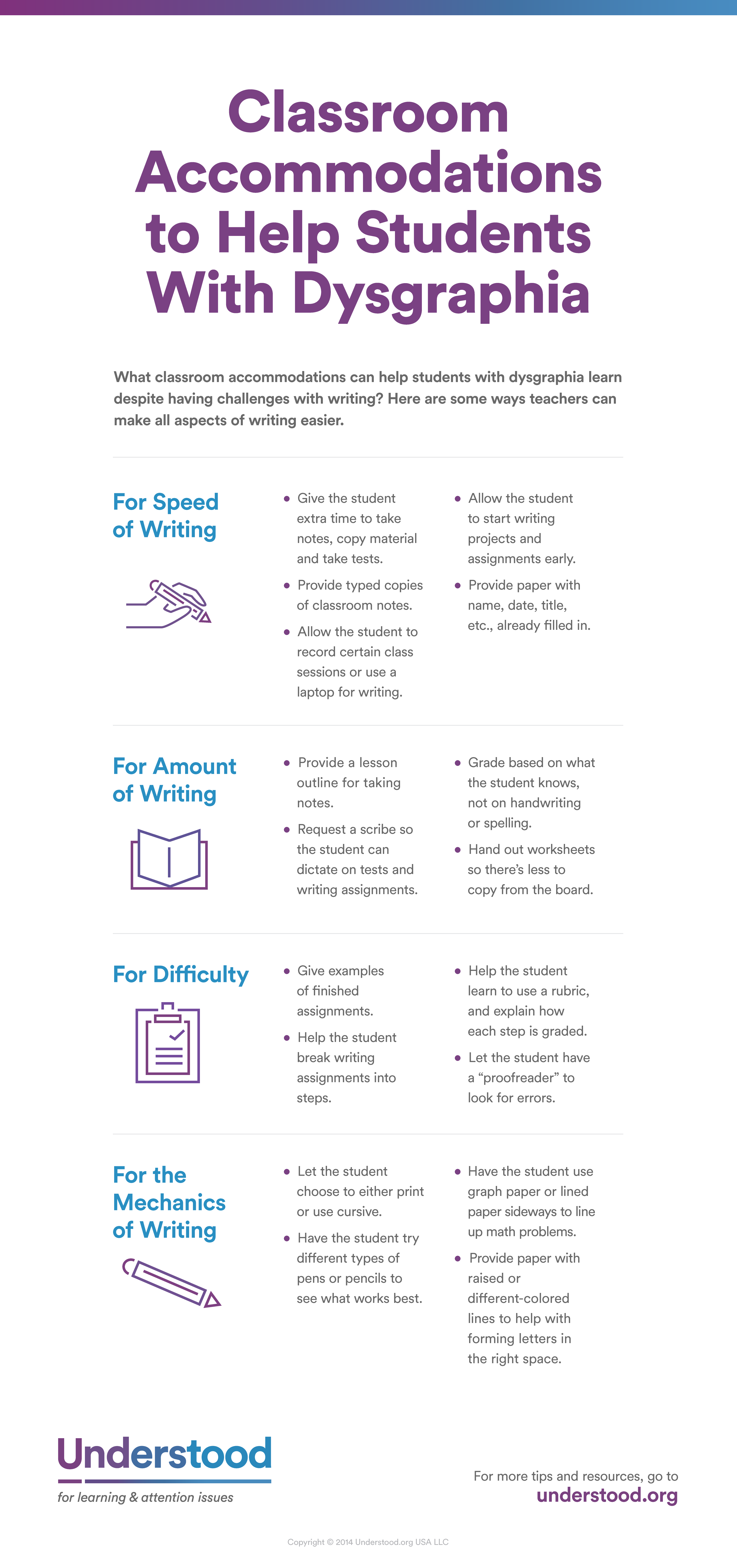 Classroom Accommodations For Dysgraphia