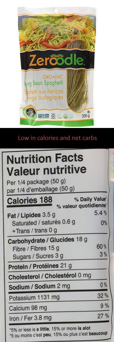 Pin On Keto Lchf And Low Carb Lifestyle
