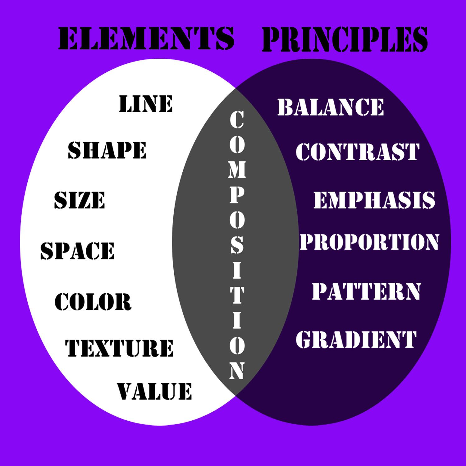 Elements And Principles Of Design Principles Of Design Elements And Principles Principals Of Design