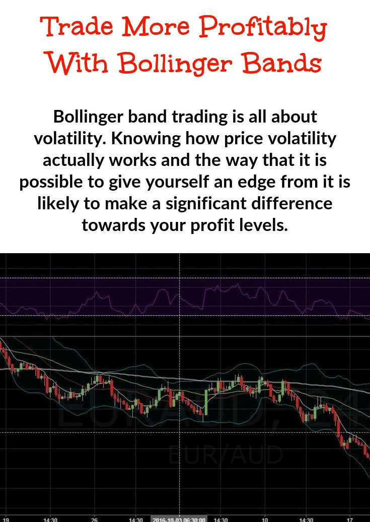 Making Use Of Bollinger Band Trading Here Is Why You Should