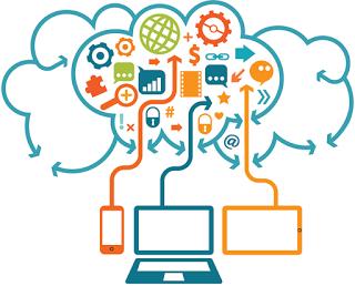 Aplicabilidad del trabajo en la nube.: LA NUBE COMO  HERRAMIENTA EDUCATIVA