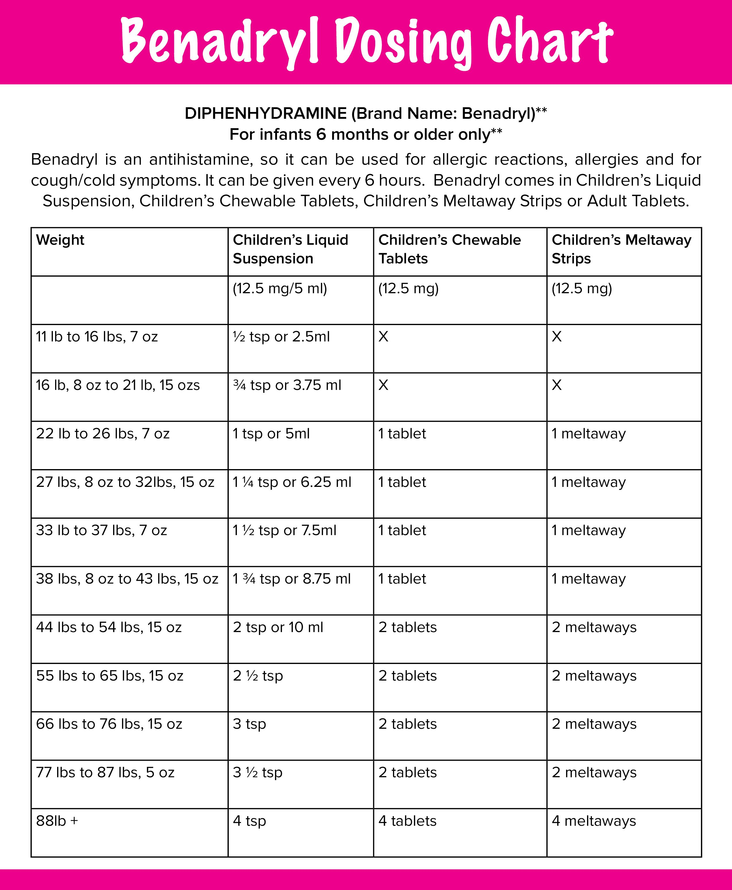 Phc Peds Benadryl Dosing Chart Jpg 2550 3102 Benadryl Dosage