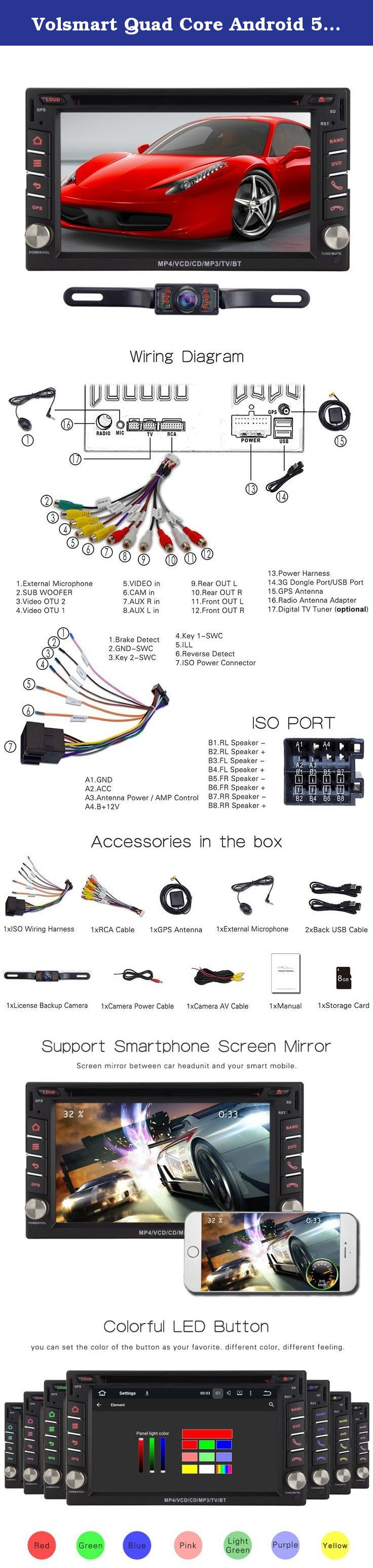 Dual Xdvd710 Wiring Diagram 27 Images Double Din B07a73654f5b9af920138bc98b765983 Sony Gs Series Xav712hd Video Receiver With 7 Inch Wvga