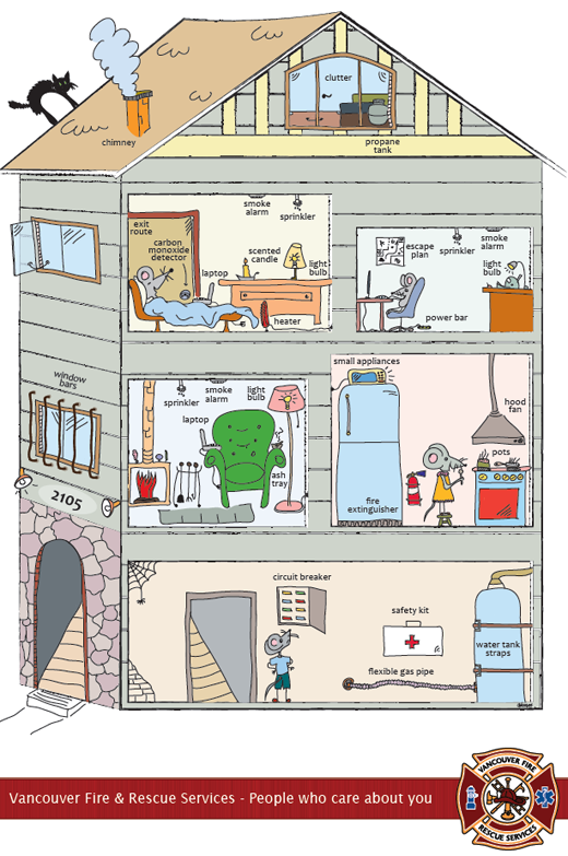 Common home fire hazards   Eco idea   Pinterest   Fire safety ...
