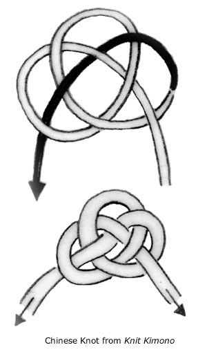 How to Tie a Decorative Double Coin Knot