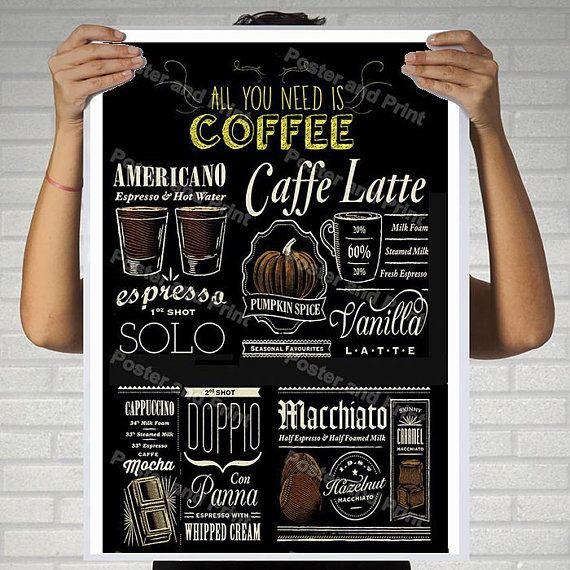 Espresso Cappuccino Guide, Chalkboard Poster All You Need