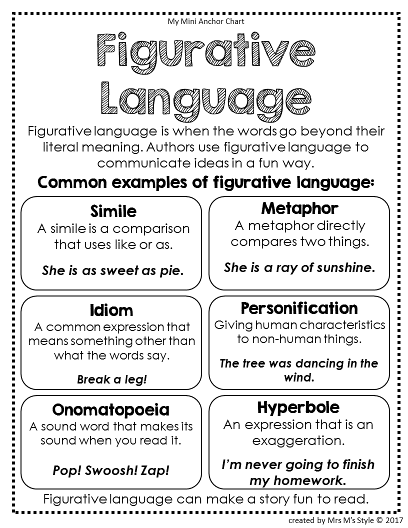 Figurative language anchor chart anchor printable pinterest