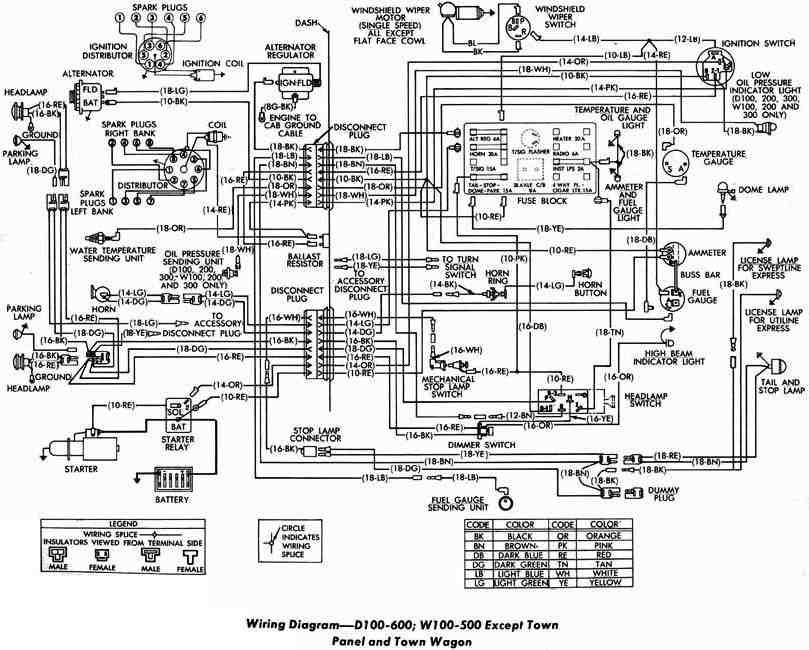 b07bc382a46921bdbb0c5c4cdb10b121 dodge d series d100 600 and power wagon w100 500 wiring diagram dodge wiring diagrams at crackthecode.co