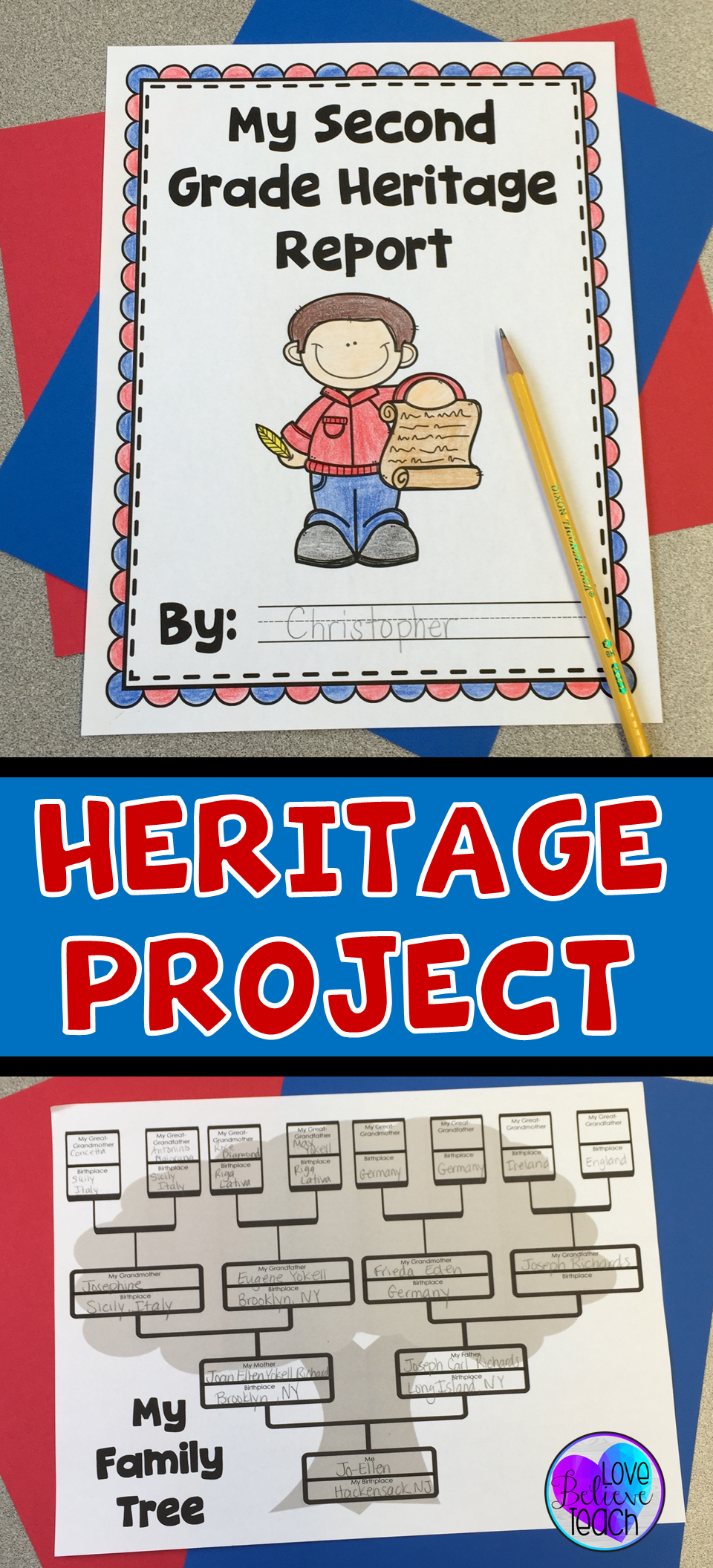 Heritage Research Report Project  Student Work Family Trees And