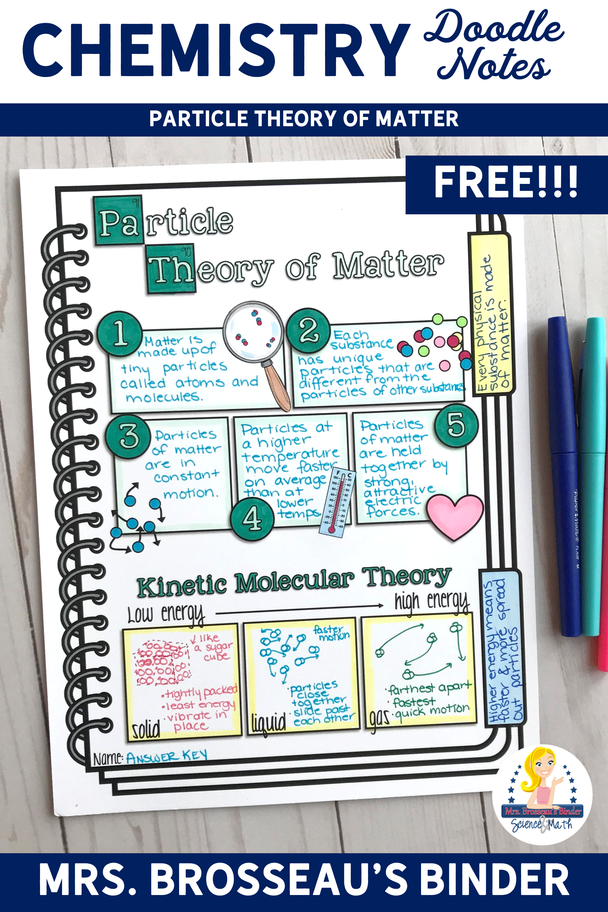 Particle Theory Of Matter Doodle Note