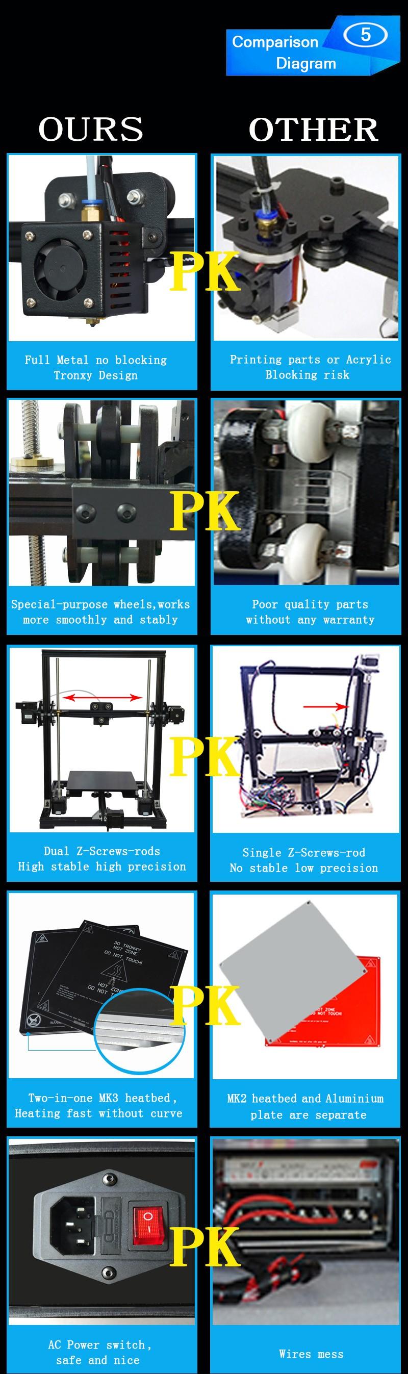 Pin On 3d Printer