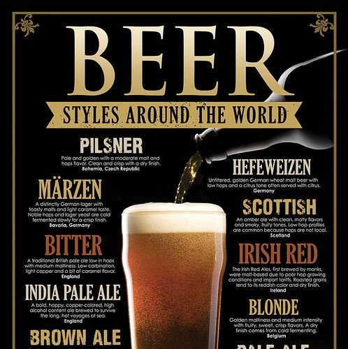 Amazon.com - Beer Styles Around the World Poster - Prints