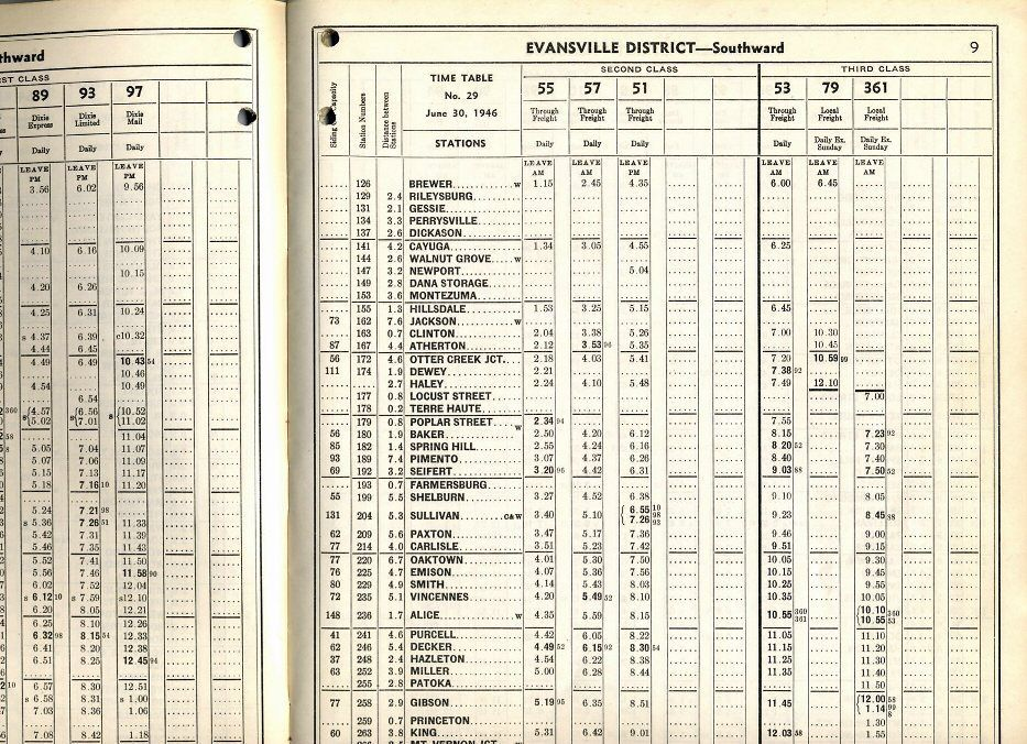 c chicago eastern illinois railroad employee timetable 35 pages 1946