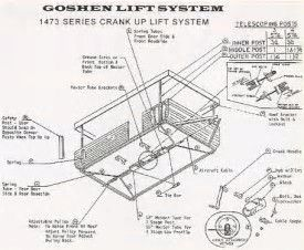 Image result for Coleman Pop-Up cable replacement Diagram