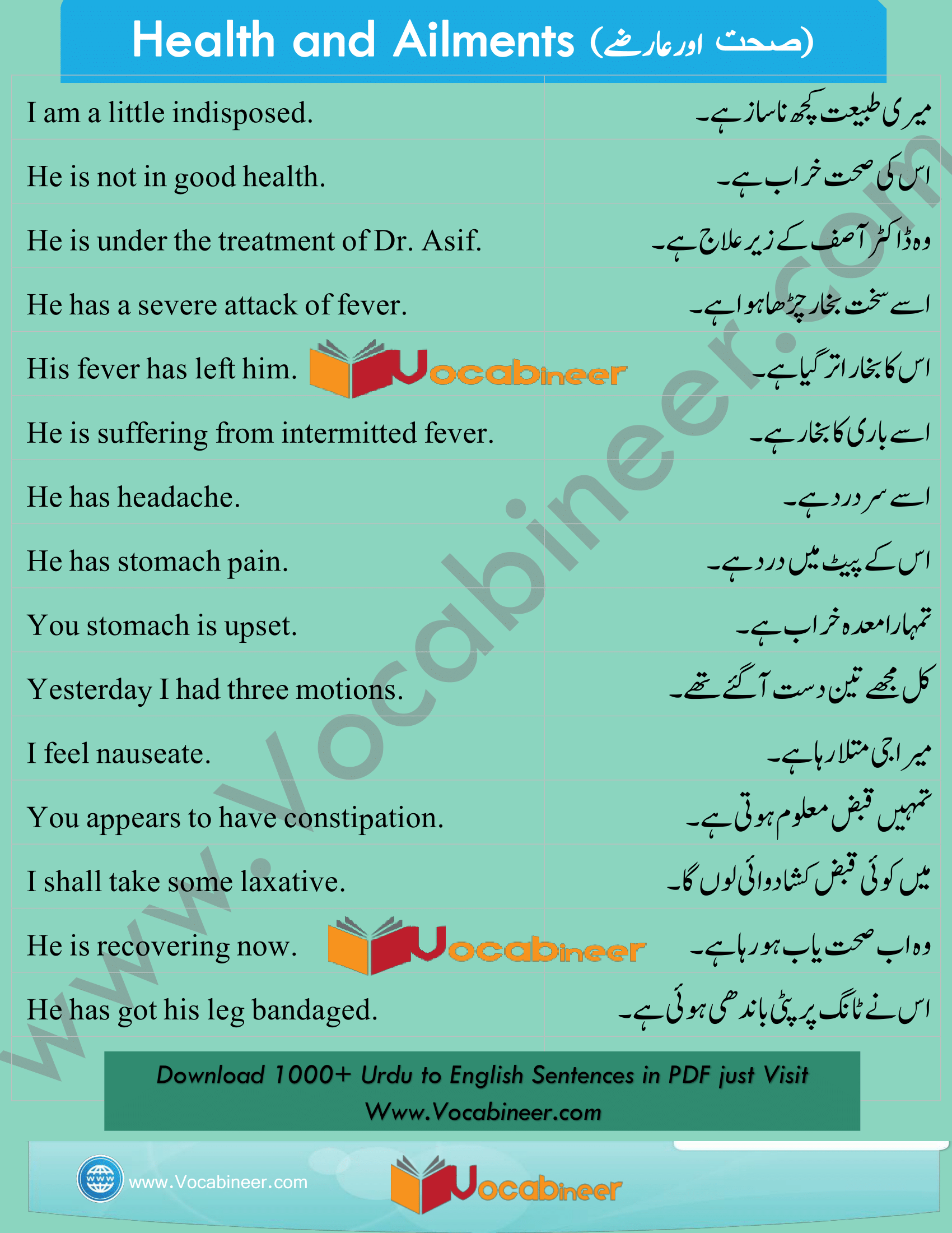 English Dialogues  Urdu to English dialogues  English