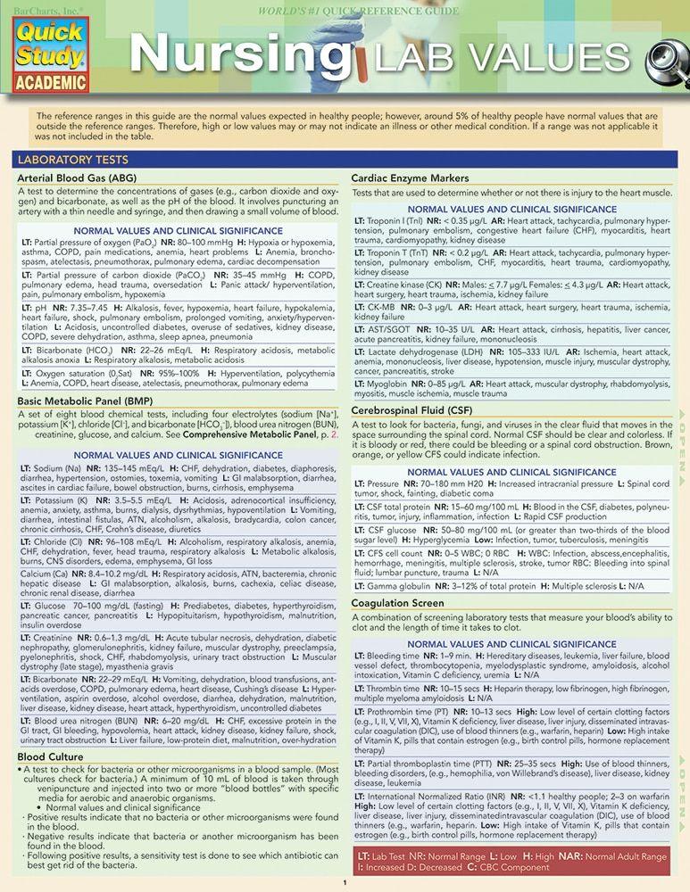 Nursing: Lab Values Laminated Study Guide (9781423233206