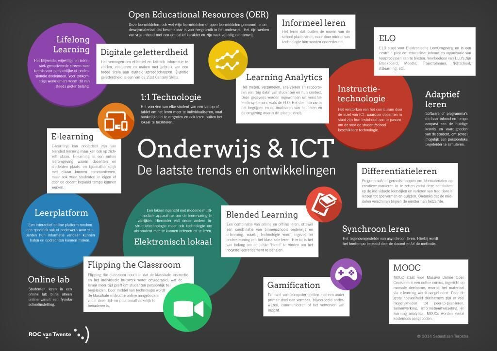 Mission Start on | Onderwijs | Pinterest