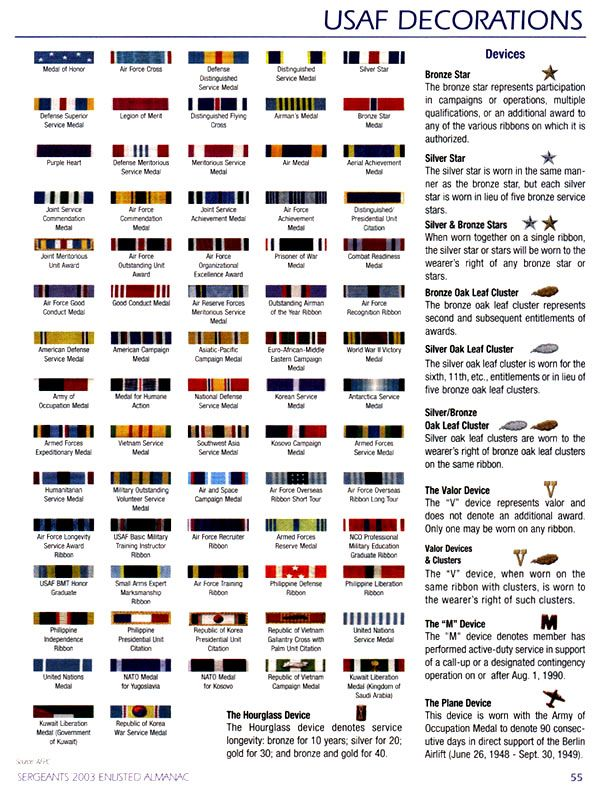 United States Air Force Ribbons Air force medals, Air