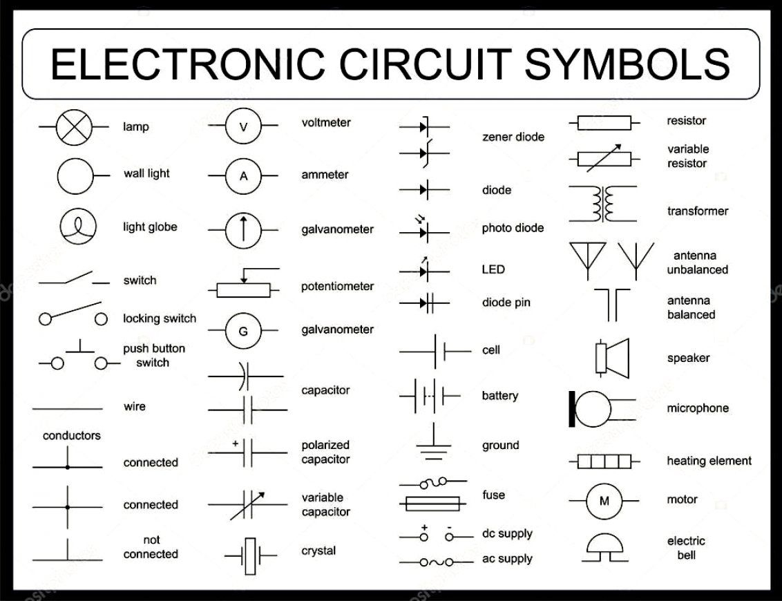 Wiring Diagram Symbols For Car, http://bookingritzcarlton.info/wiring -diagram-symbols-for-car/ | Electrical schematic symbols, Electronics  circuit, CircuitPinterest