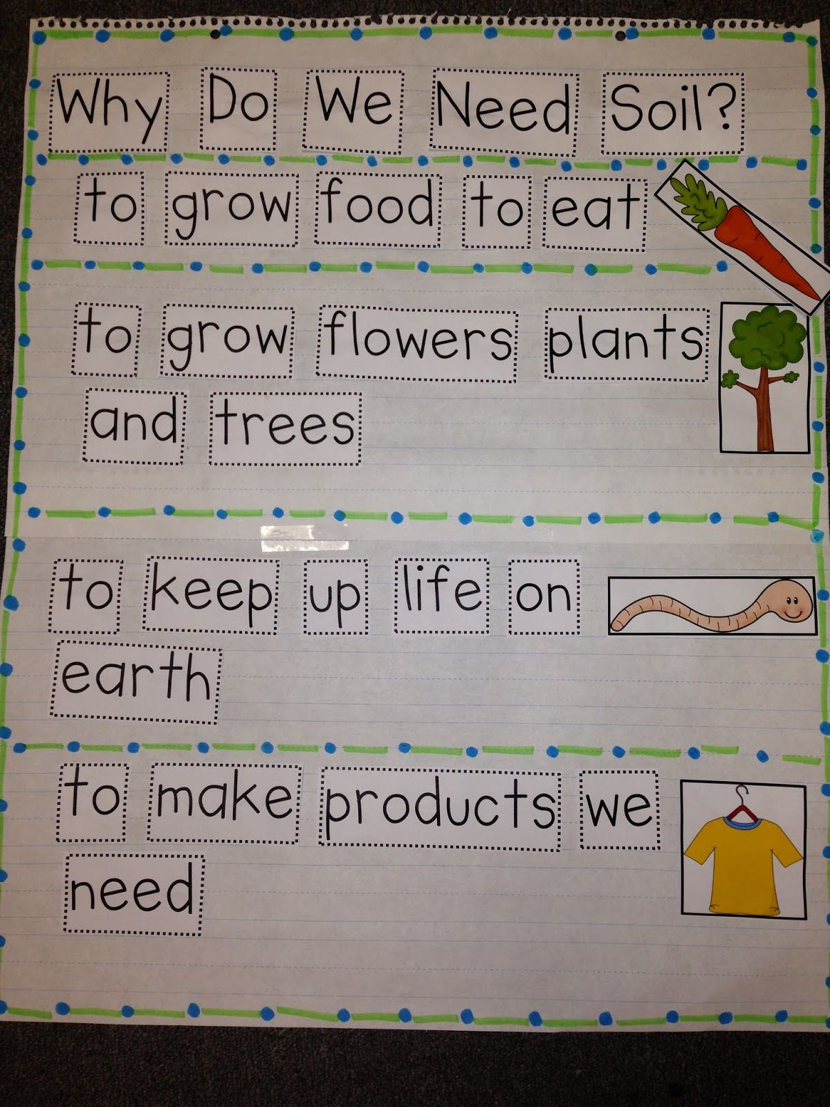 Soil word wall chalk talk a kindergarten blog what 39 s for Scientific word for soil