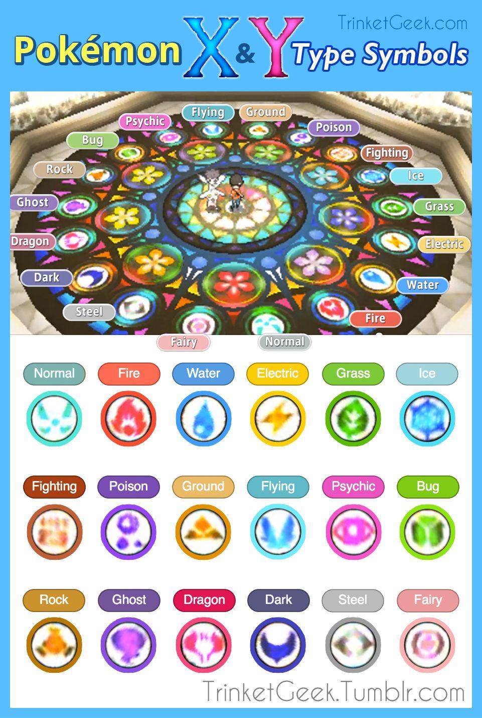Diantha Floor Type Symbol Reference Trinket Geek Pokemon