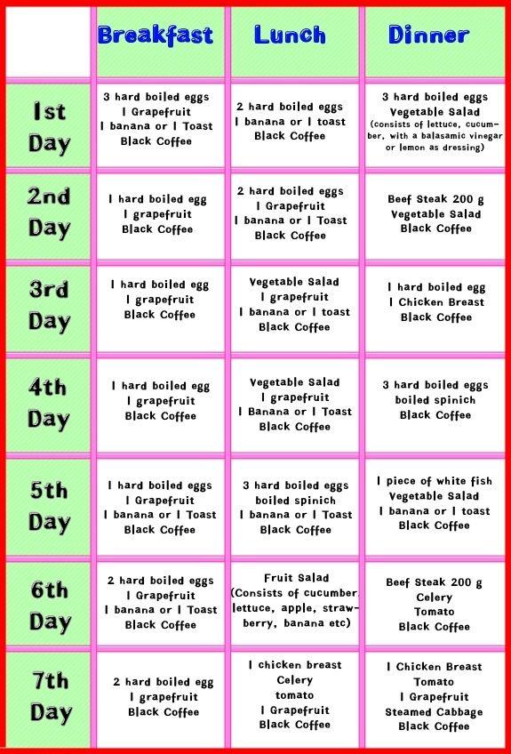 Diabetes diet chart also mersnoforum rh